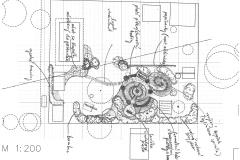Návrhy zahrad (ukázka)